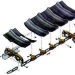 Запчастини для ланцюгових конвеєрів та елеваторів