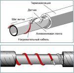 Алюминиевый скотч лента купить ширина 50мм, 75мм, толщина 40