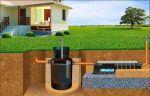 монтаж водопроводу і каналізації