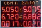 Электронное табло курса валют