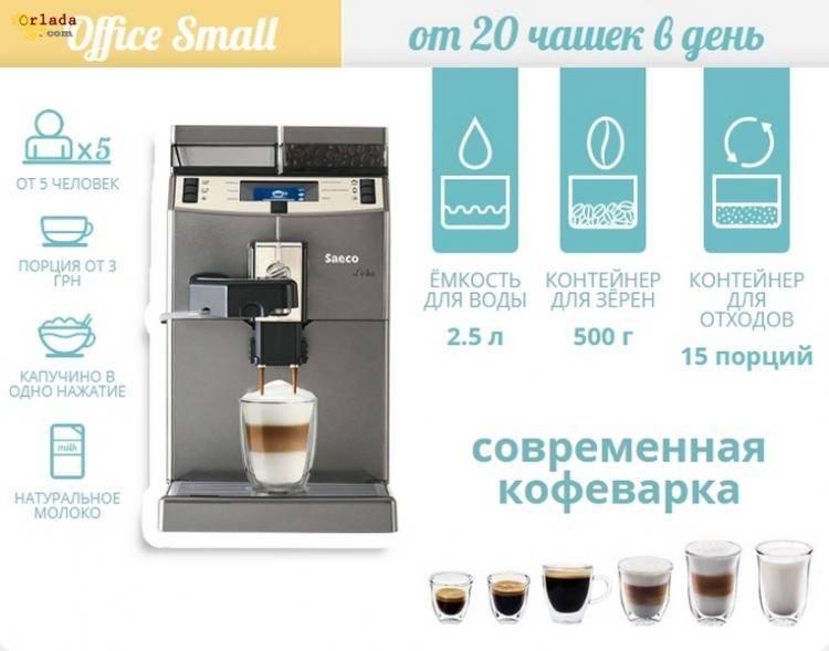 Аренда кофеварок в Киеве - фото