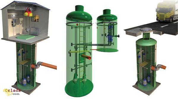 Канализационные насосные станции КНС, производство и доставка - фото