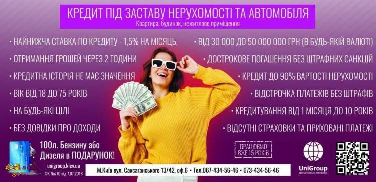 Оформить кредит без справки о доходах в Харькове. - фото