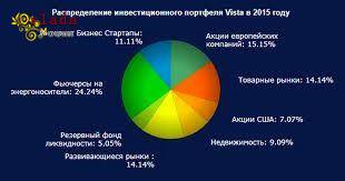 Партнеры в бизнес. Международные инвестиционные проекты в Украине - фото