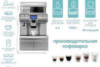 Аренда кофеварок в Киеве - фото 0