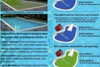 Перекись водорода, очистка воды в бассейне 60% 50% 35% пергидроль - фото 4