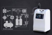 Продам кислородный концентратор для домашнего пользования. - фото 3