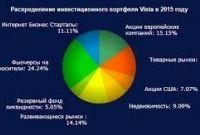 Партнеры в бизнес. Международные инвестиционные проекты в Украине - фото 0