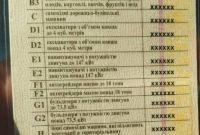 Права тракториста машиниста курсы официально Киев - фото 0